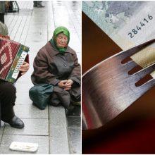 Lietuvos ekonomika auga, tačiau stebima kritinė padėtis dėl nelygybės ir skurdo
