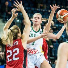 Lietuvos moterų krepšinio rinktinė albanes sutrypė 88 taškų skirtumu