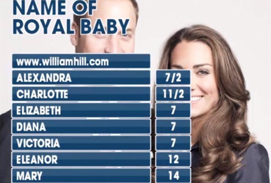 Viskas parengta, bet britų karališkasis kūdikis dar neskuba