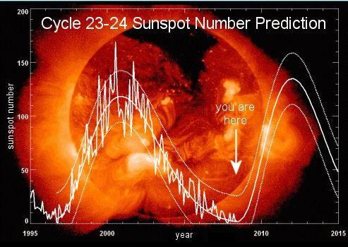 Astronomai: Saulės ciklas Nr. 24 byloja, kad ciklo Nr. 25 gali išvis nebūti