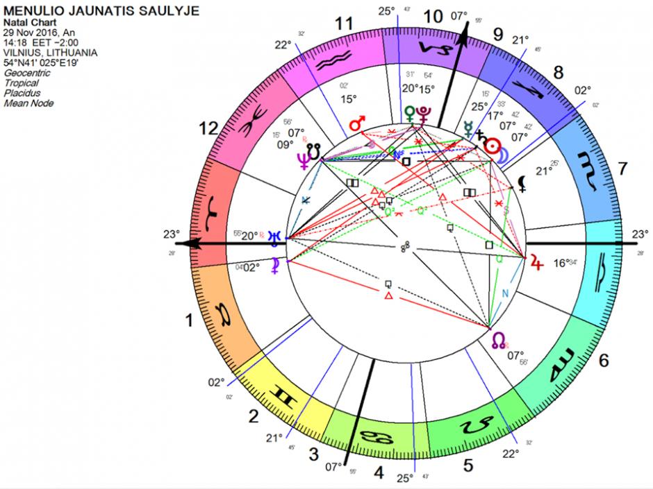 Astrologė: puiku, kad Saulė pagaliau paleido Skorpiono ženklą