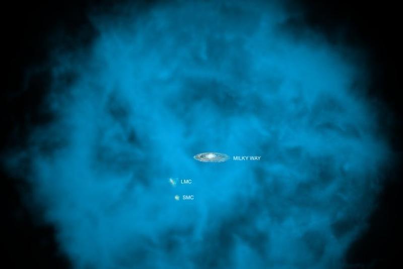 Paukščių Taką supa milžiniškas dujų debesis