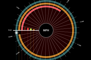 Kas būtų, jeigu… atskaitos tašku parinktume šviesos greitį?